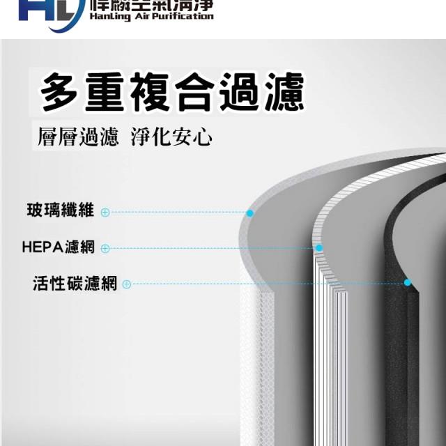 Dyson適用高效濾芯(HP00/HP01/HP02/HP03/DP00/DP02)